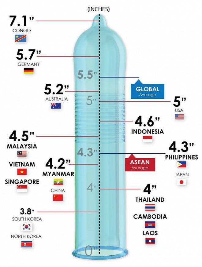 Mens Sizes Around The World - Earthly Mission-8751