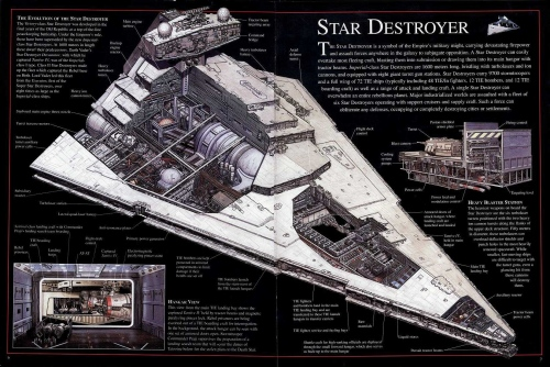 star_destroyer_290829