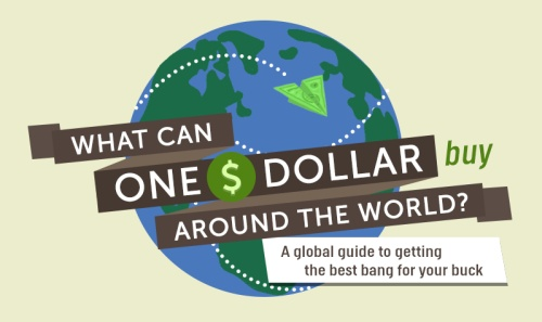 What can one buck buy you around the world?