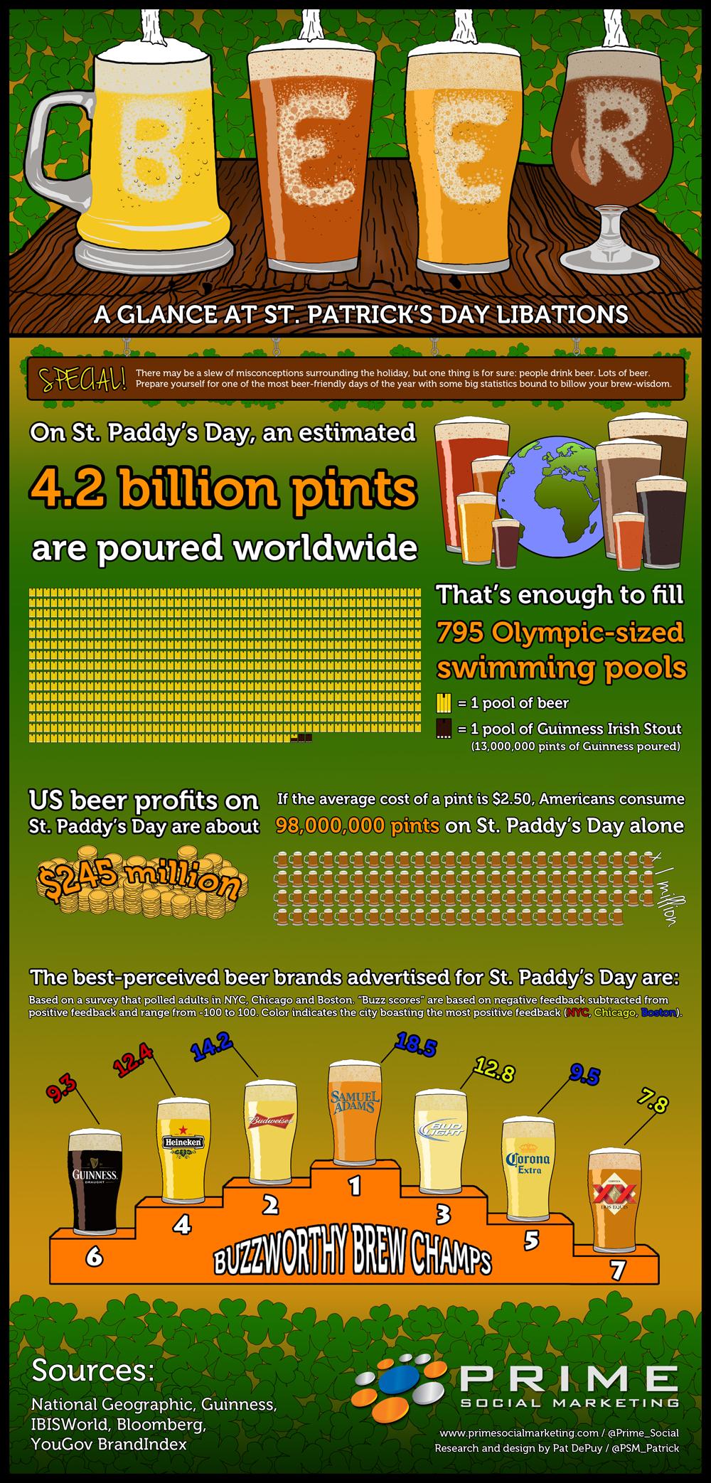 beer-a-glance-at-st-patricks-day-libations_110914