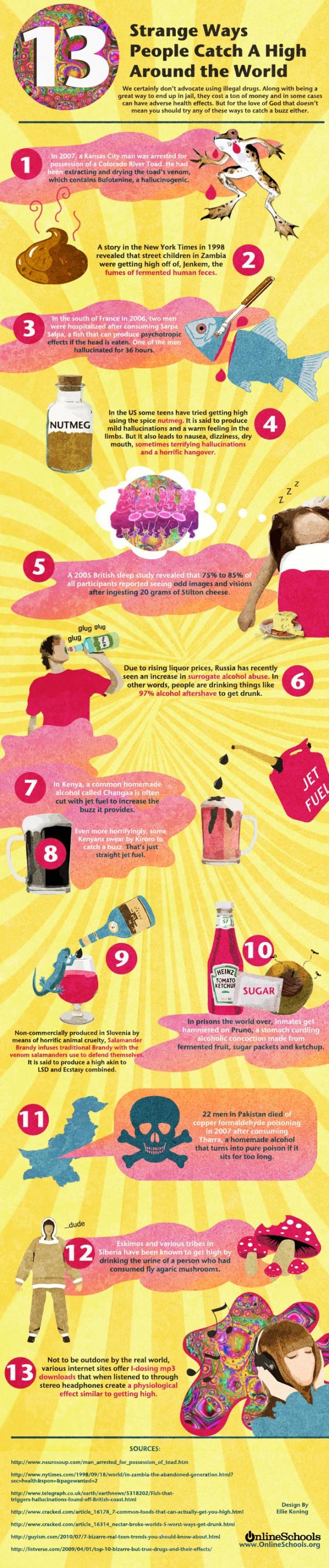 wierdhighs_infographic-250914