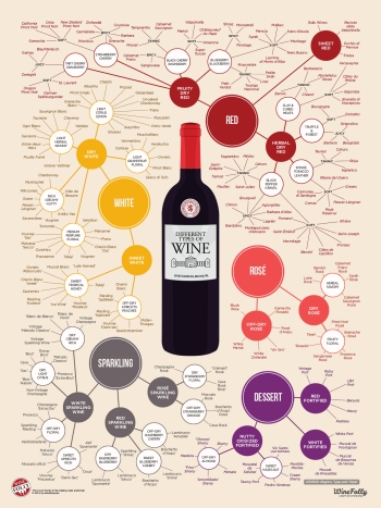 Different-Types-of-Wine-301014s