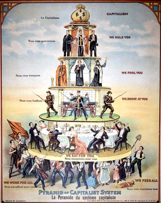 pyramid_of_capitalist_system_031014