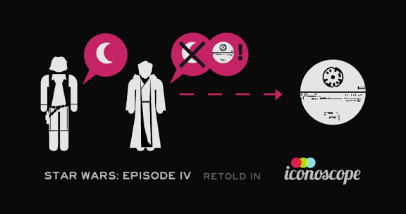 Star Wars Episode IV Retold in Iconoscope