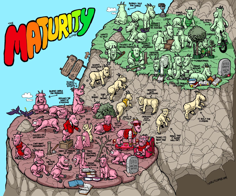 the_maturity_climb_201014_b3