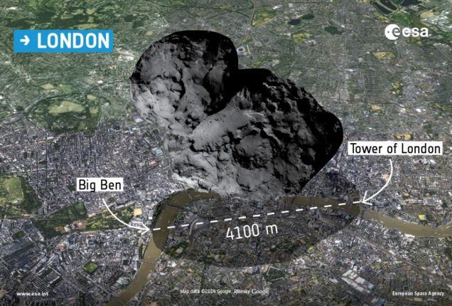 esa_comet_size_comparison_151114_londons