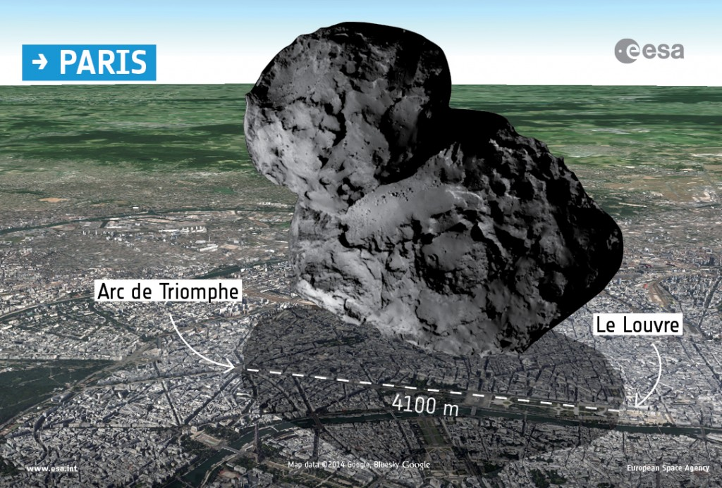 esa_comet_size_comparison_151114_paris
