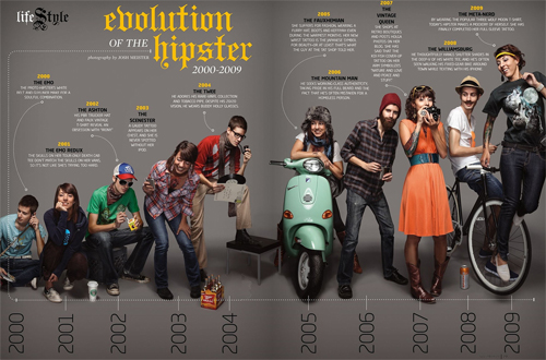 evolution-of-the_hipster_191214_fb