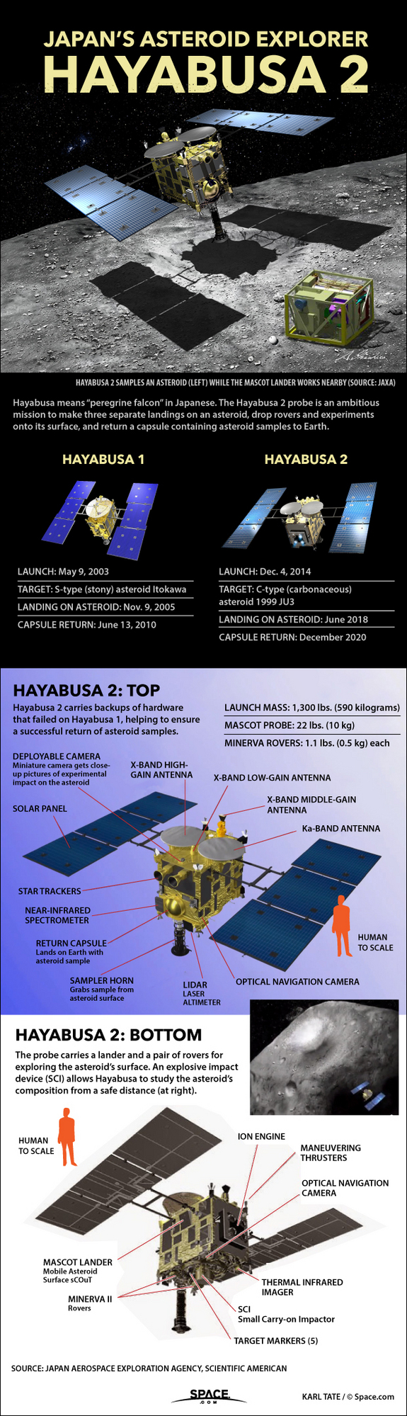 hayabusa2-japan-asteroid-probe-141202c-02_081214