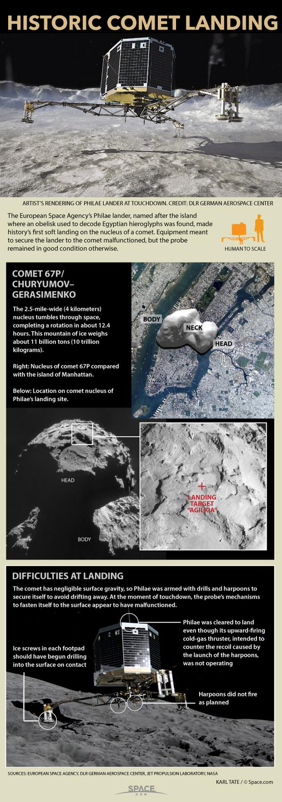 philae-landing-comet-141112b-081214