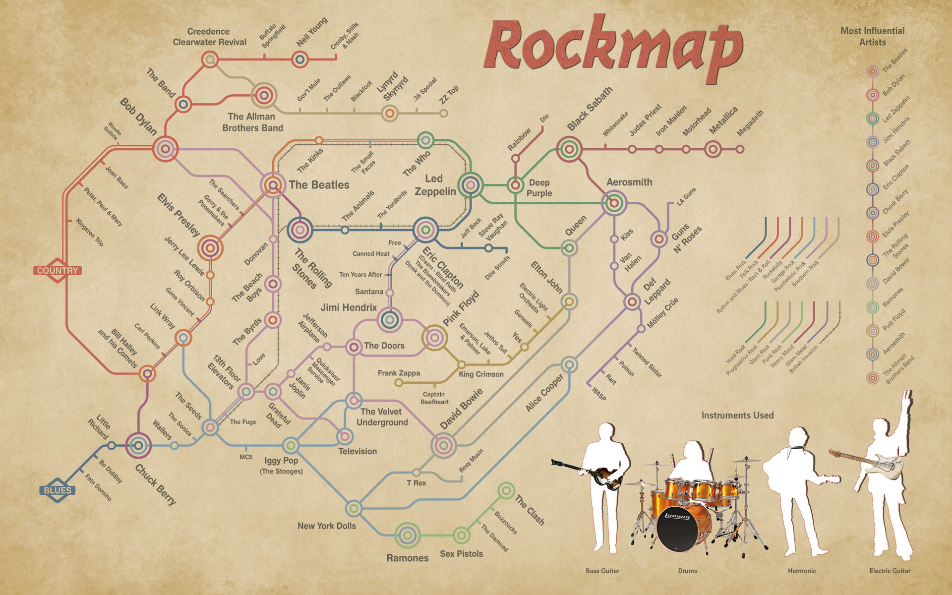 The Subway Map of Rock City