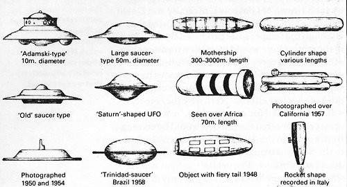 ufo_types_old_school_301214fb