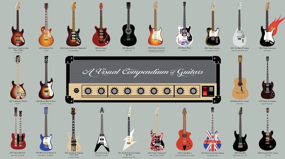 visual_compendium_of_guitars_221224_fb