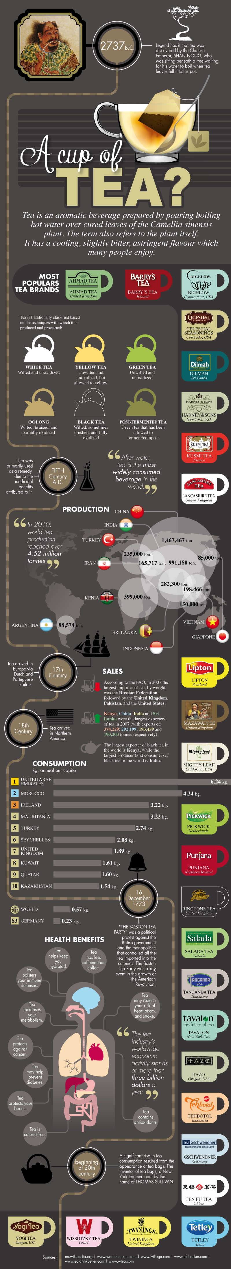 15_cool_infographics_about_tea_170115_12