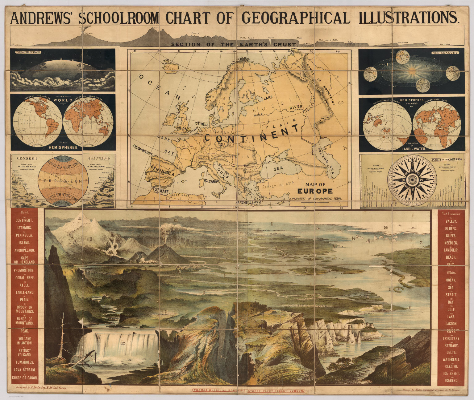 Chart-Of-Geographical-Illustrations-1915
