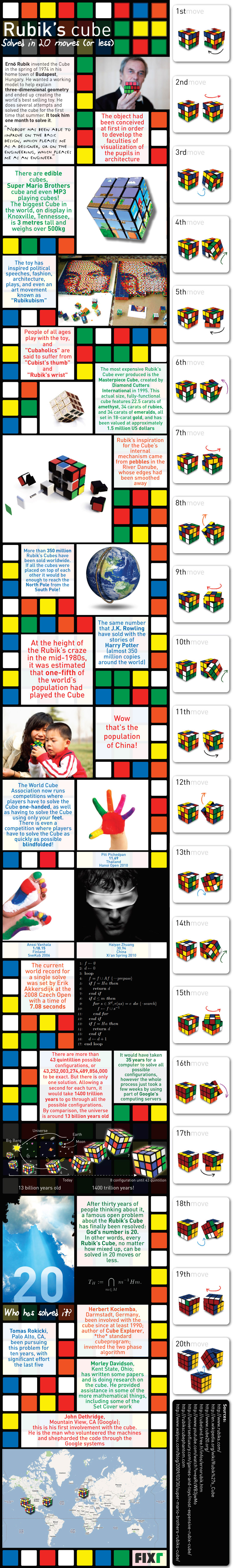 Rubiks-Cube-Solved-in-20-Moves-or-Less_270115