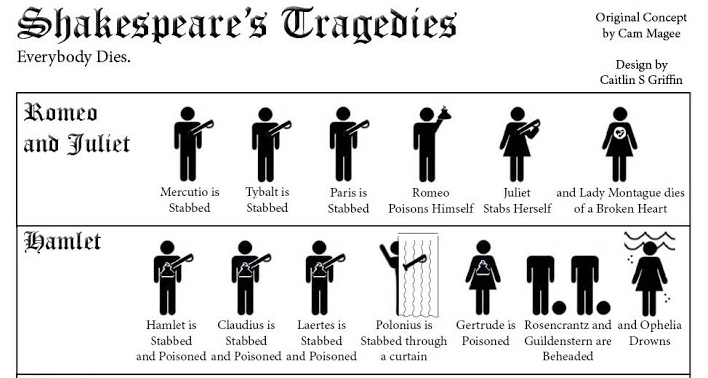 shakespeares_tragedies_2900115fb2
