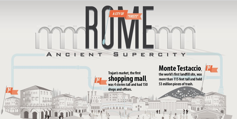 rome_ancient_super_city_fb