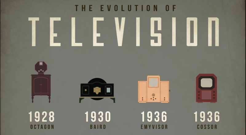 evolution-of-television-large-fb