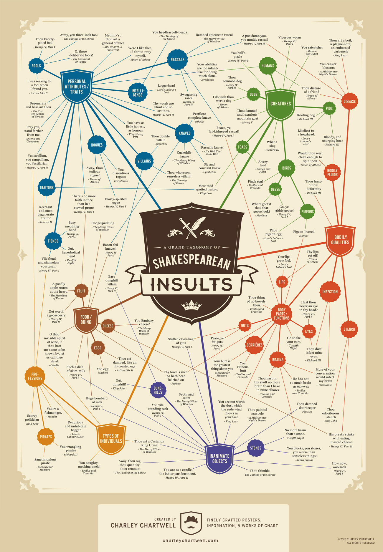 shakespearean_insults_