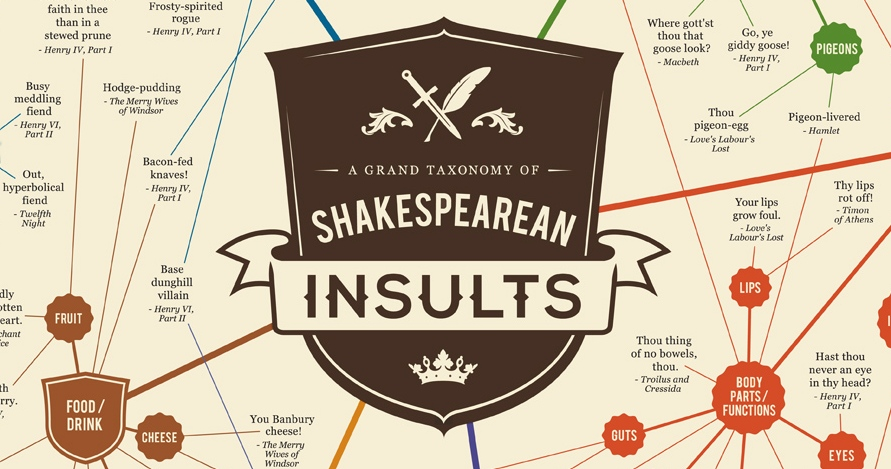shakespearean_insults_fb6