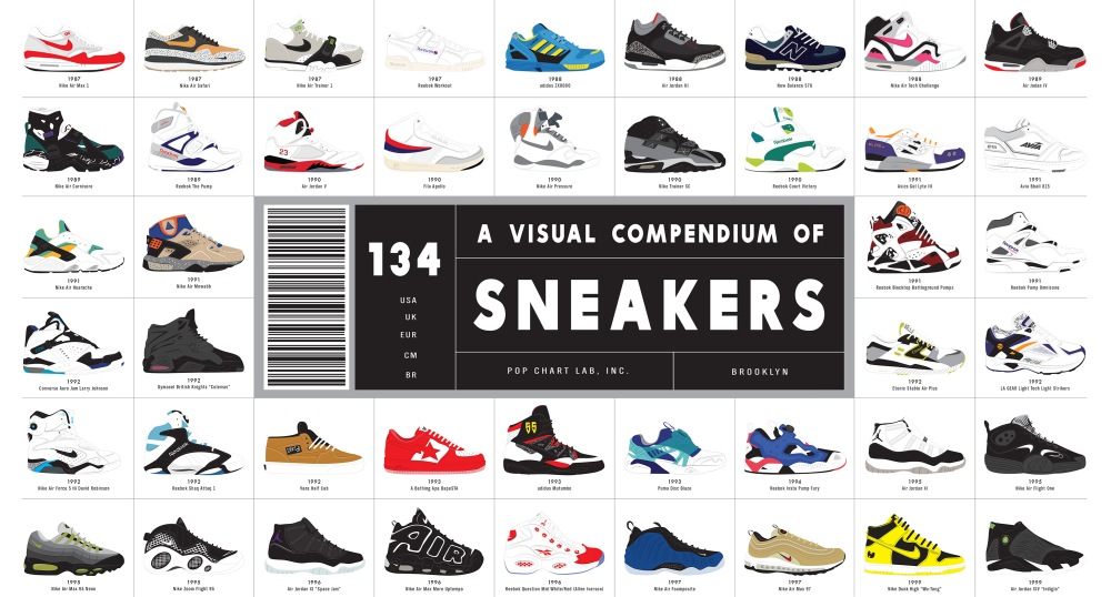 visual-compendium-of-sneakers