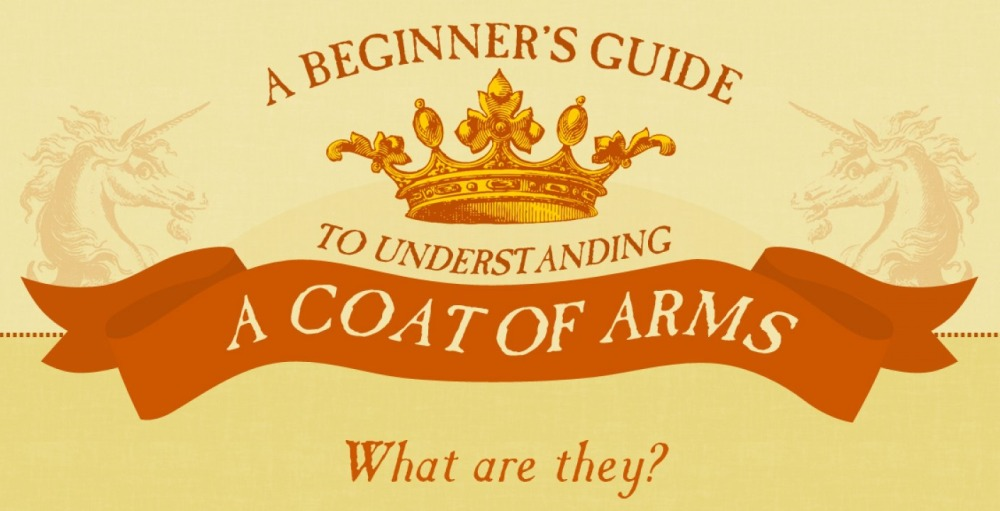 a-beginners-guide-to-undertsanding-a-coat-of-arms-fb