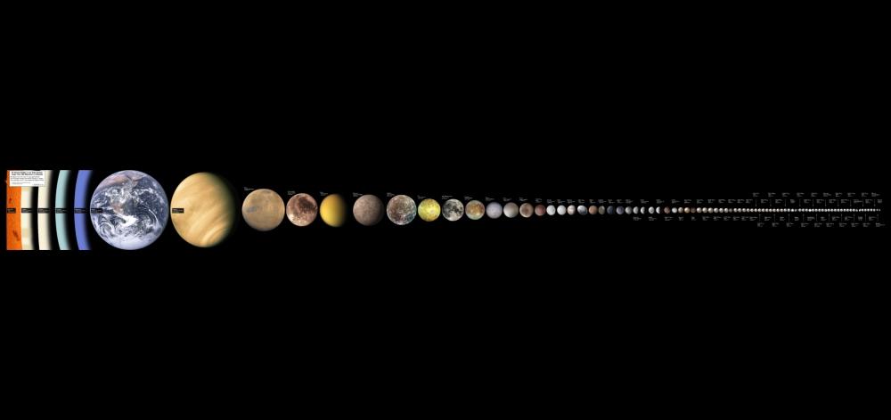 solar-system-metric-bl