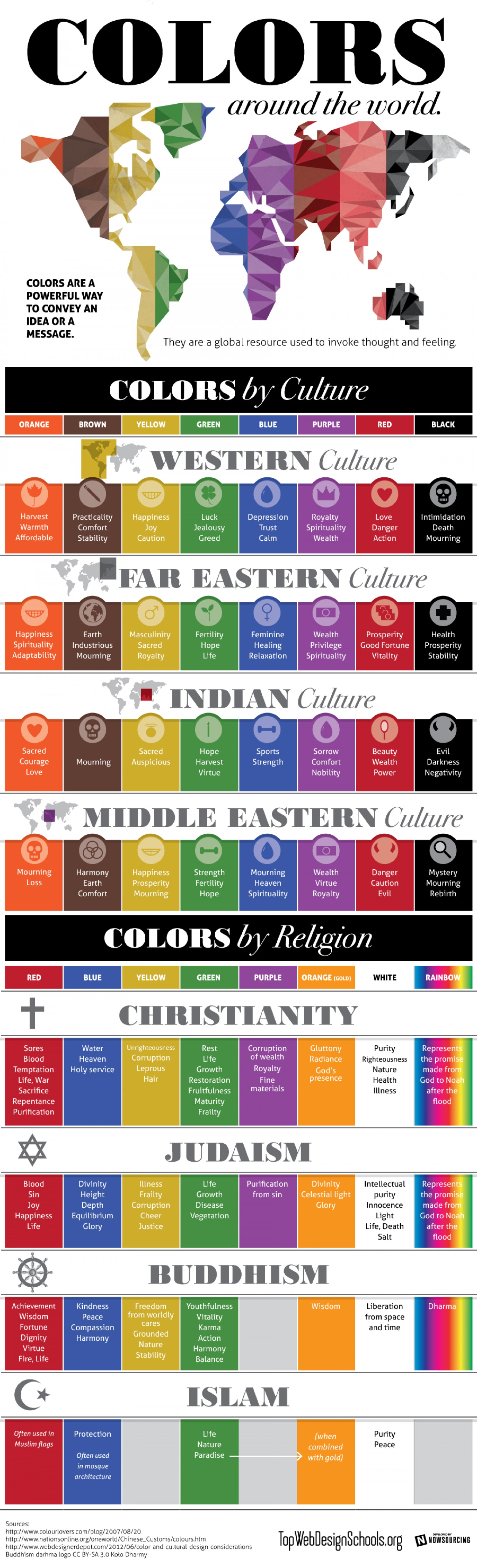 A great infographic about the meaning of colors in different cultures and religions around the world