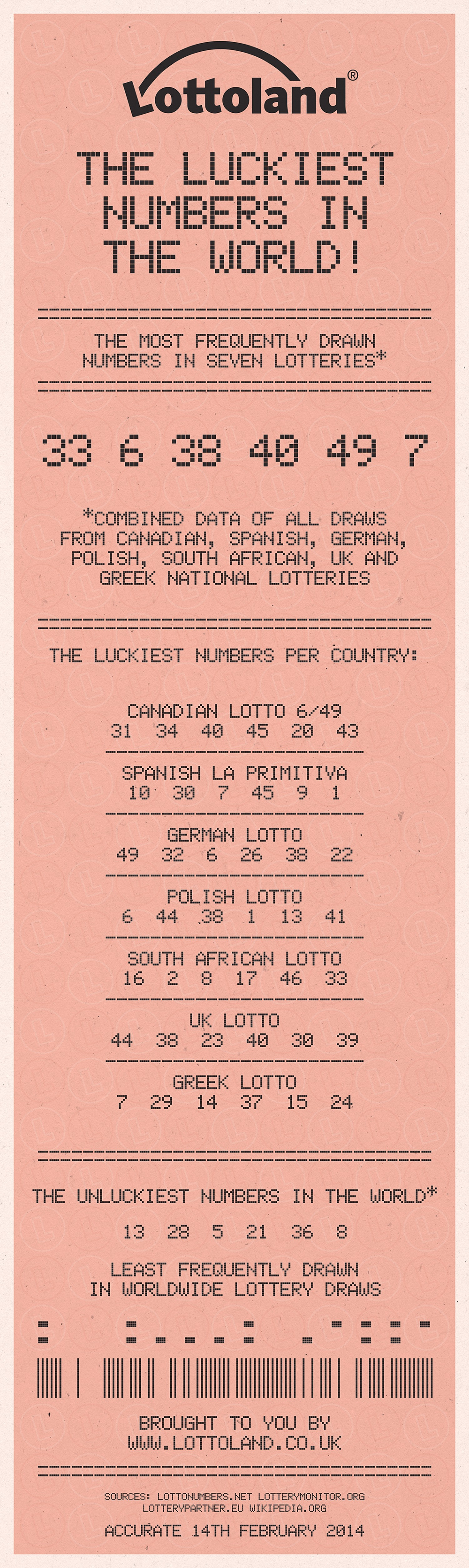 the-luckiest-numbers-in-the-world