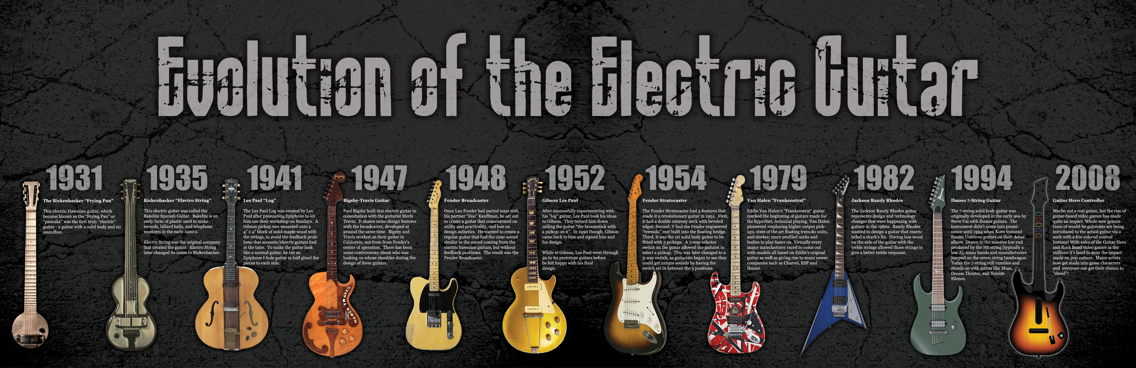 history of the guitar For many, pedal steel guitar is synonymous with country music the instrument's sinuous string bending and crying sound has long distinguished the songs coming out of nashville and.