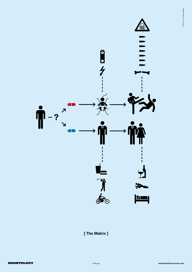 life-and-movies-in-pictograms_10