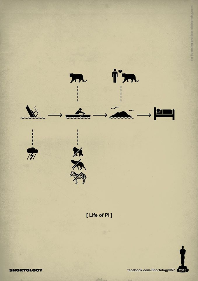 life-and-movies-in-pictograms_14