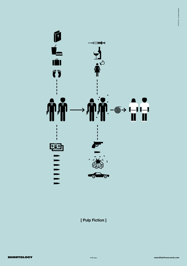 life-and-movies-in-pictograms_4