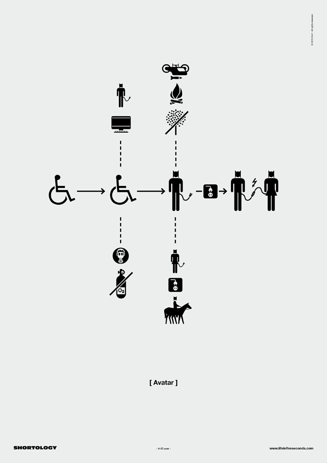 life-and-movies-in-pictograms_6