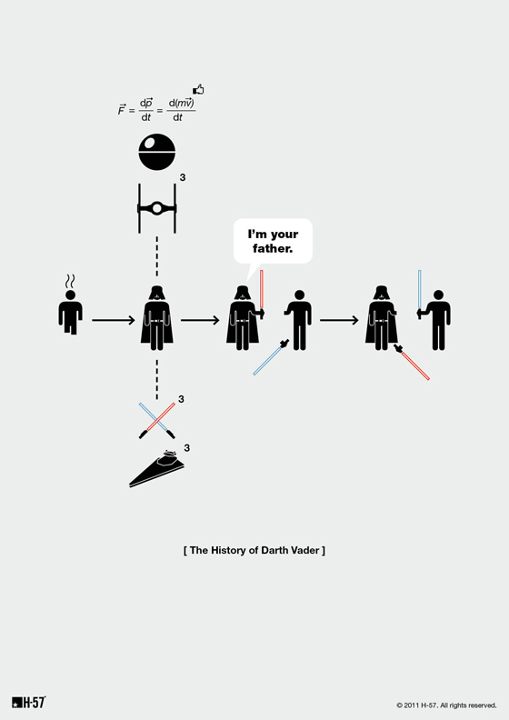 life-and-movies-in-pictograms_7