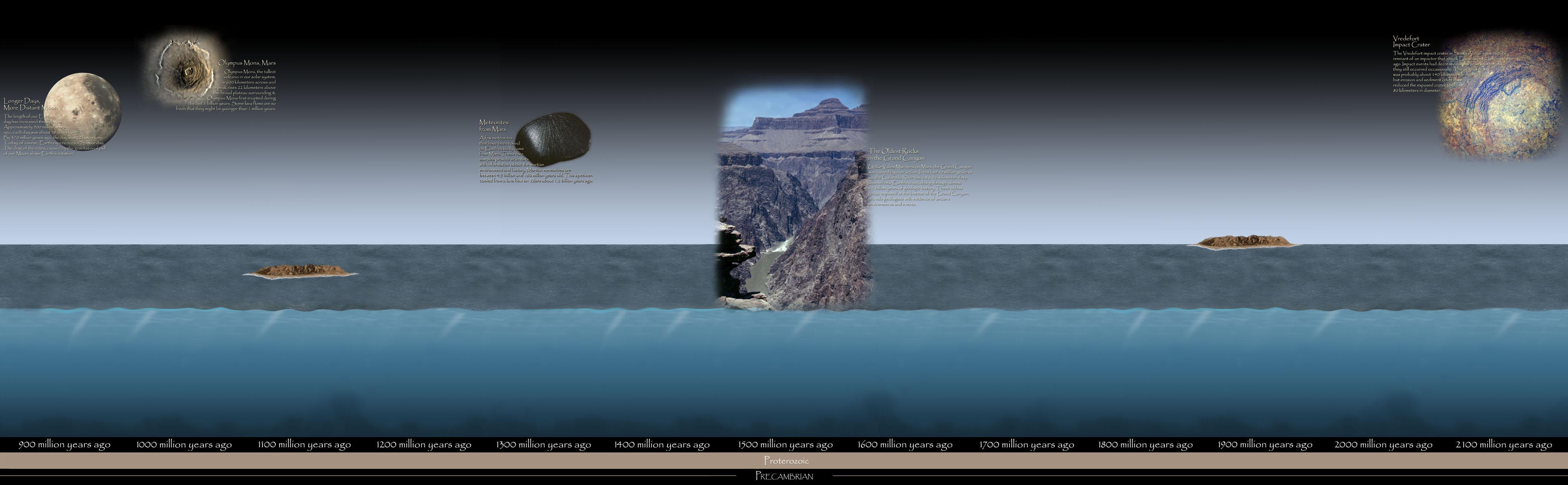 history-of-earth-2
