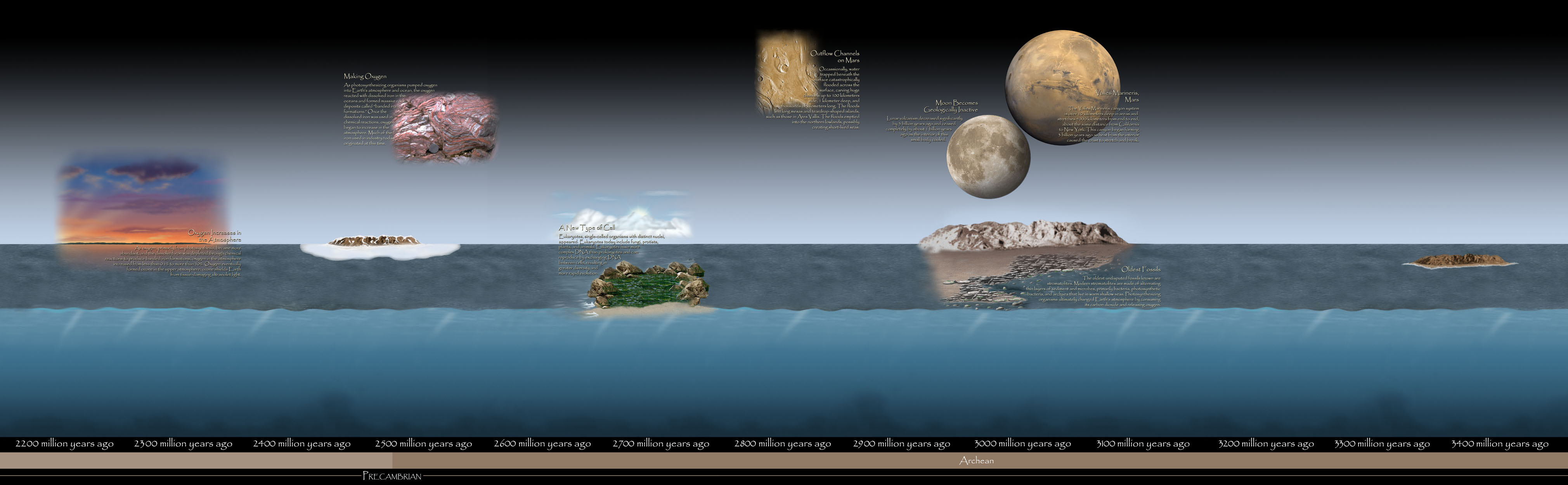 history-of-earth