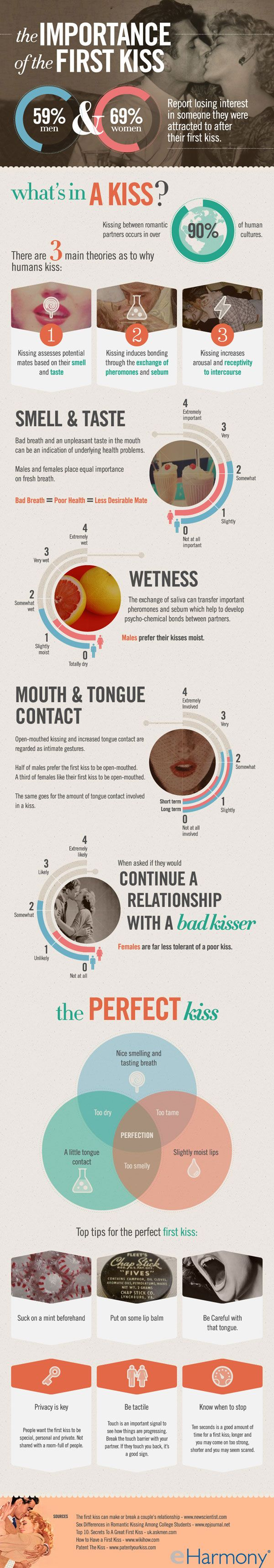 importance-of-the-first-kiss