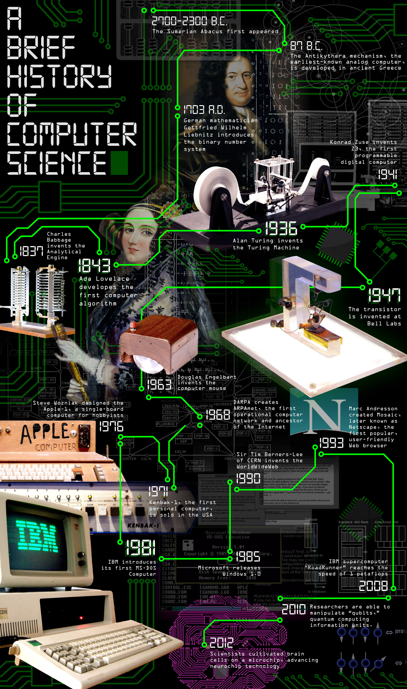 a-brief-history-of-computer-science
