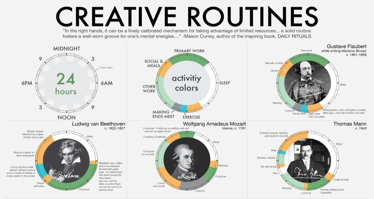 creative-routines-fb2