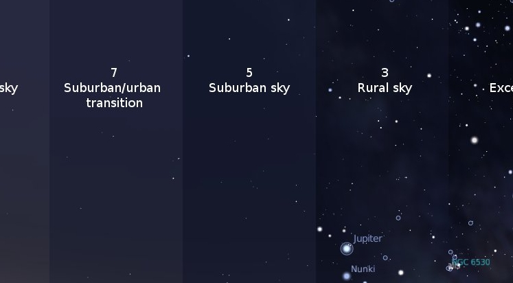 light-pollution-skies-chart-fb