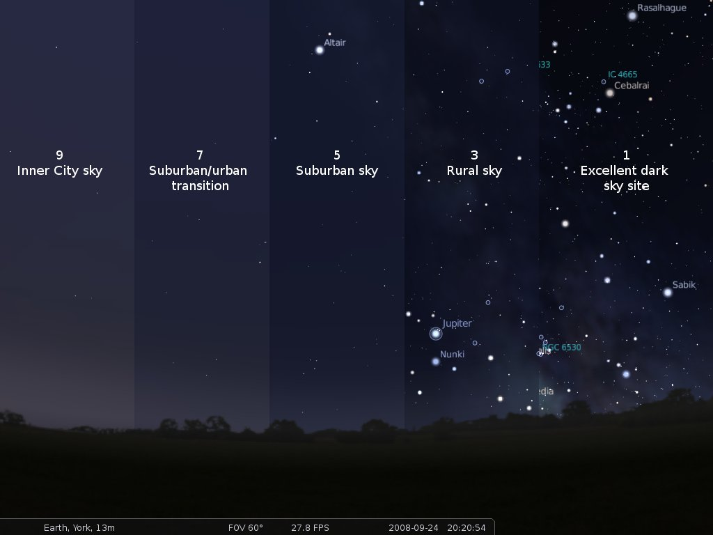 light-pollution-skies-chart