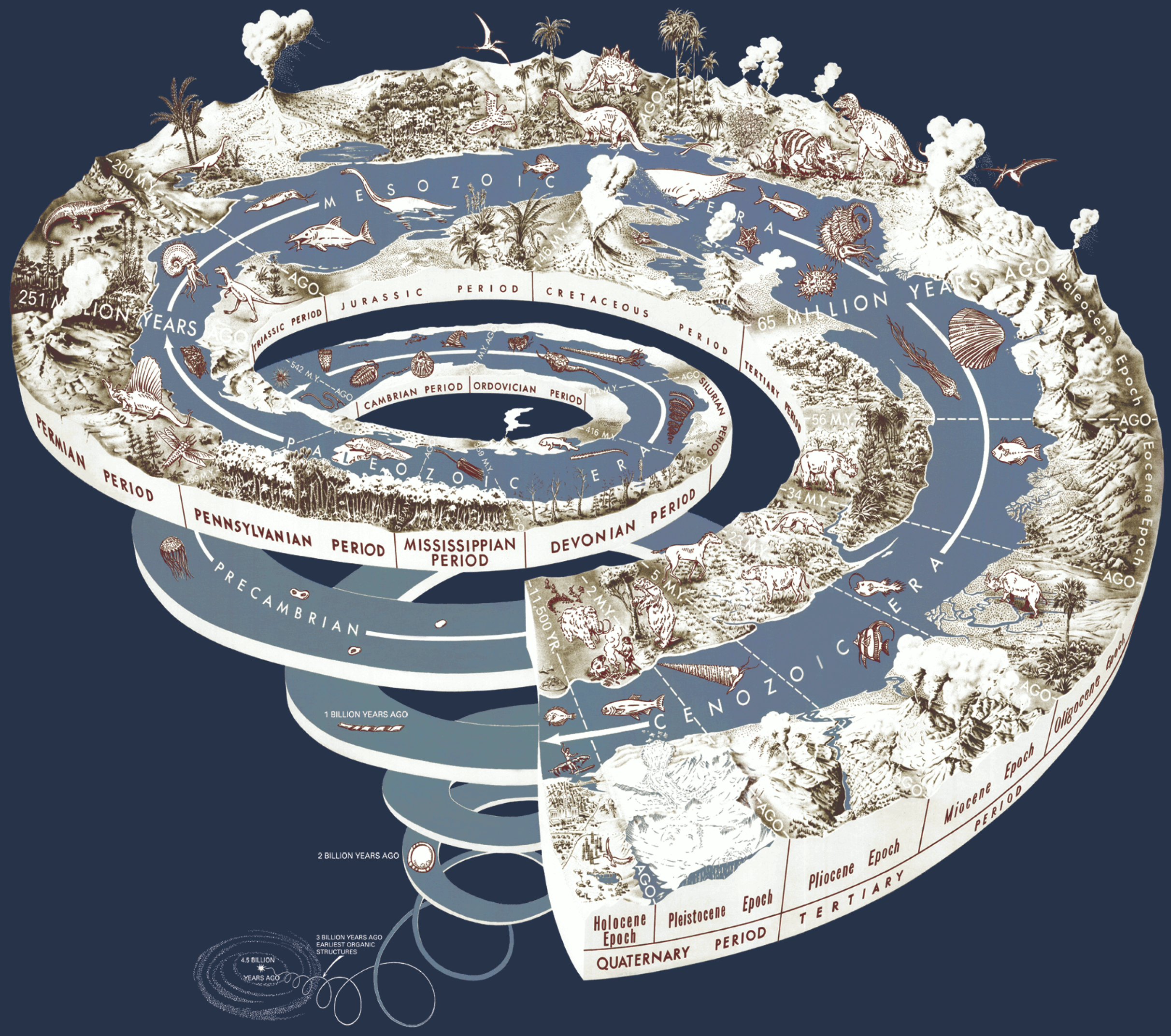 Geological_time_spiral-earth