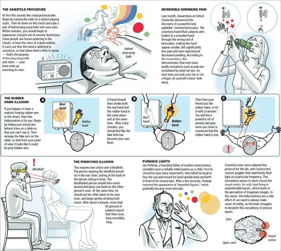 five-incredible-mind-hacks