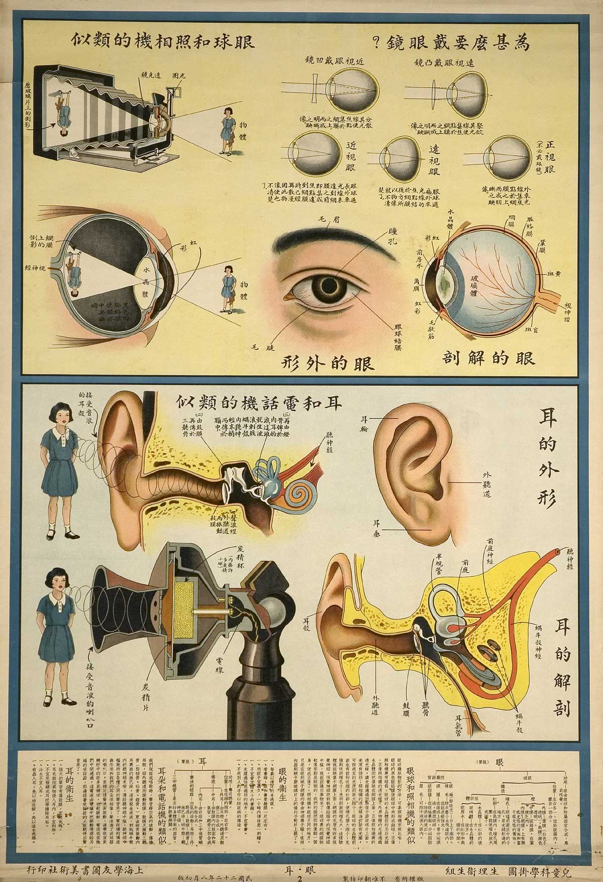 human-body-as- industrial-factory-on-1933-chinese- health-education-posters_3