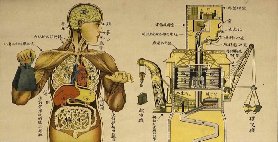 human-body-as- industrial-factory-on-1933-chinese- health-education-posters_fb