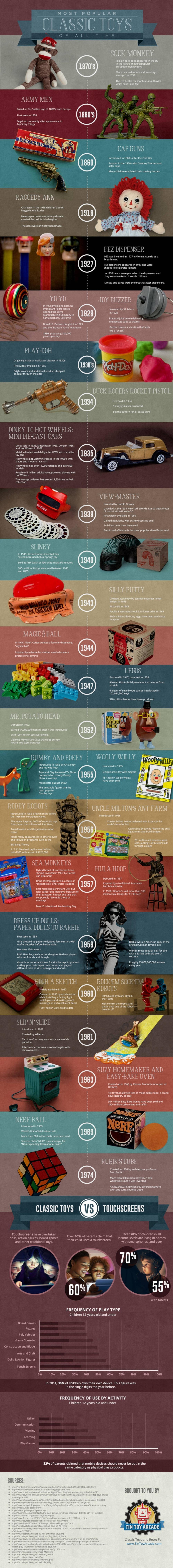 most-popular-classic-toys-2sb2