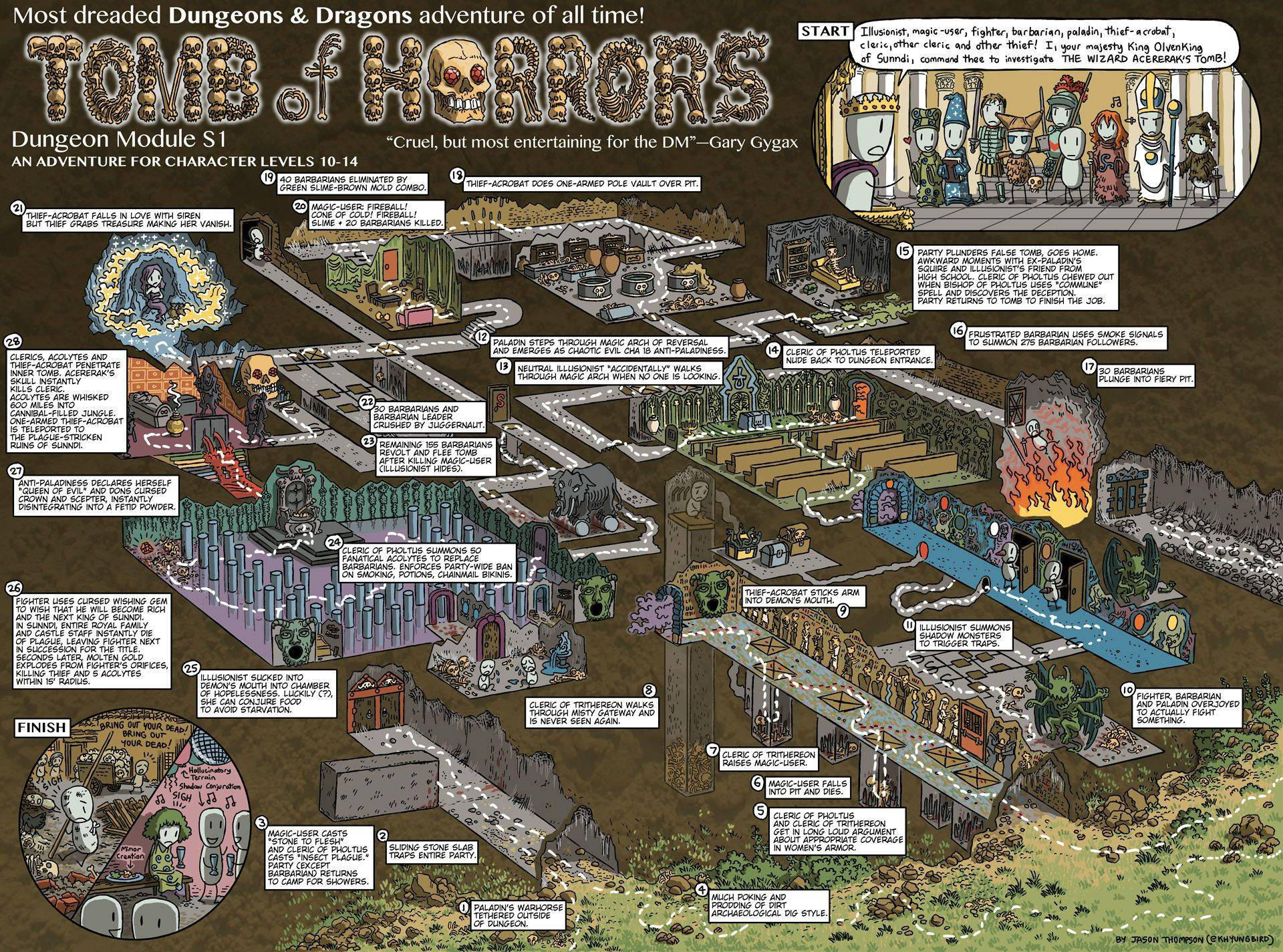 classic-dungeons-and-dragons-walkthrough-maps-7