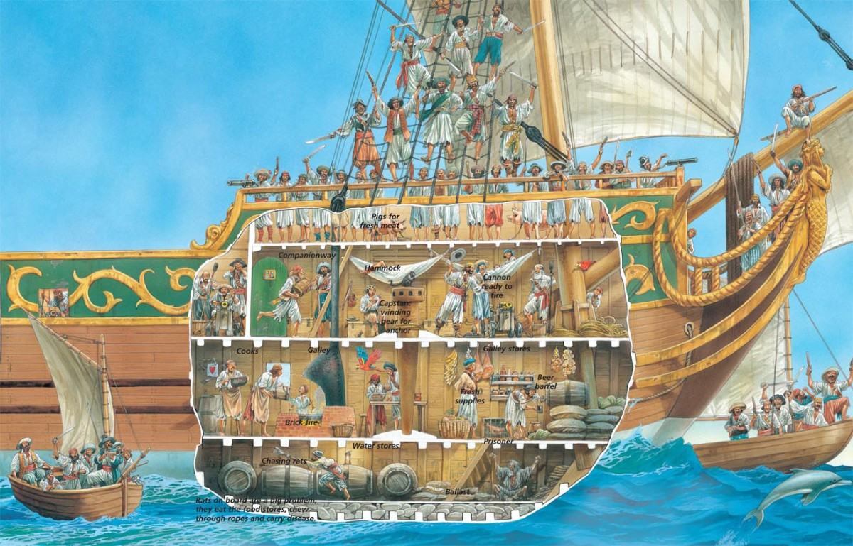 A Cross-Section of Life Aboard a Pirate Ship – Earthly Mission